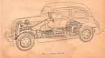 Repuestos Fiat Balilla 1940