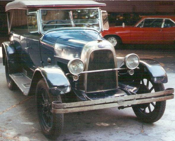 Auto Fiat 1921